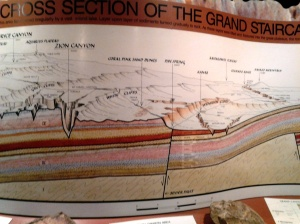 Geology cross section 2 of 3
