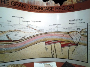 Geology cross section 3 of 3